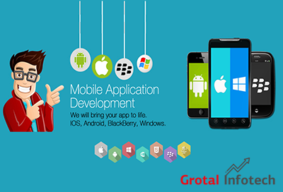 A Complete Guide for Mobile Application Development Projects