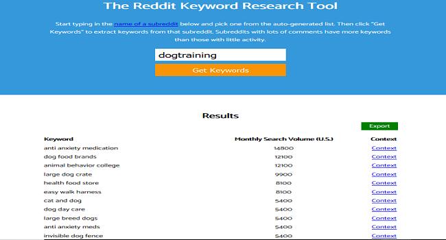 reddittoolfor keyword